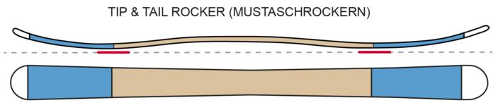 Mustaschrocker (tip & tail)