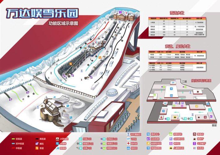 En pistkarta från Världens för närvarande största inomhusskidanläggning i Harbin, Kina.