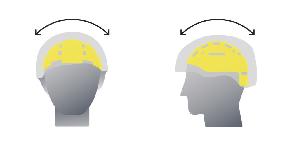 Glidlagret på en MIPS hjälm tillåter rörelse i alla riktningar