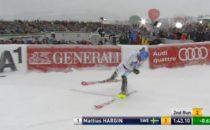 Vilken claim är bäst med Mattias Hargin?