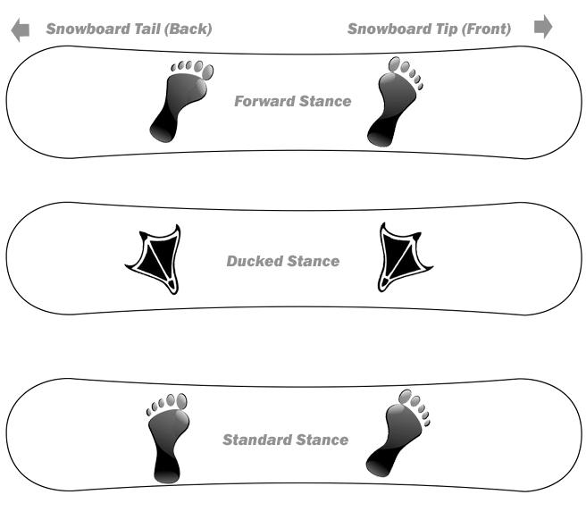 Köpguide Att Välja Rätt Snowboard Freeride